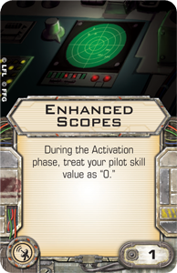 Enhanced Scopes
